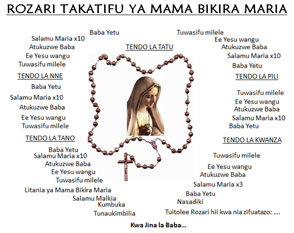 Rozari ya Bikira Maria